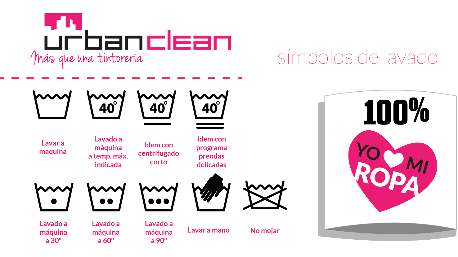 símbolos lavado